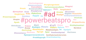 Some popular hashtags