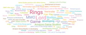 Social media top topics
